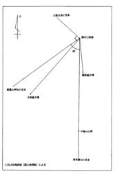 12 龍の口明神相関図.jpg