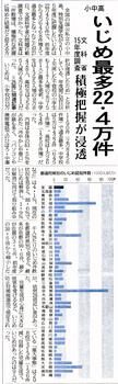 いじめ 15年度文科省調査.jpg