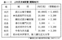 上杉氏支城配置.jpg