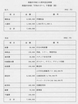 平和の夕べ予算書.jpg