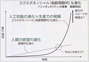 AIと欲望グラフ.jpg