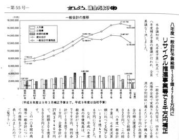一般会計の推移(平成10年).jpg
