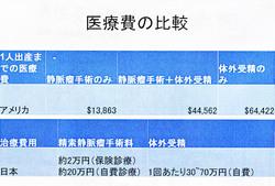 医療費比較15.jpg
