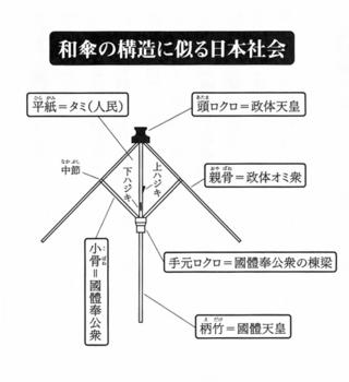 和傘の構造と日本社会.jpg