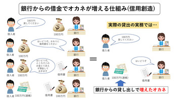 本当の経済とオカネの話(pdf版)-2-25.jpg
