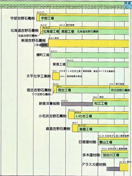 関連会社2.jpg